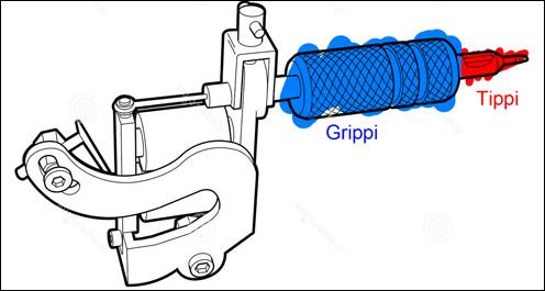 Tattoo machine tip&grip